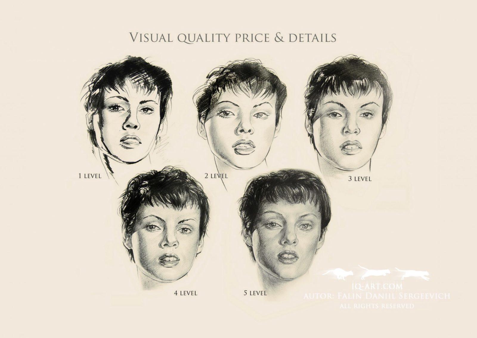 price_visual